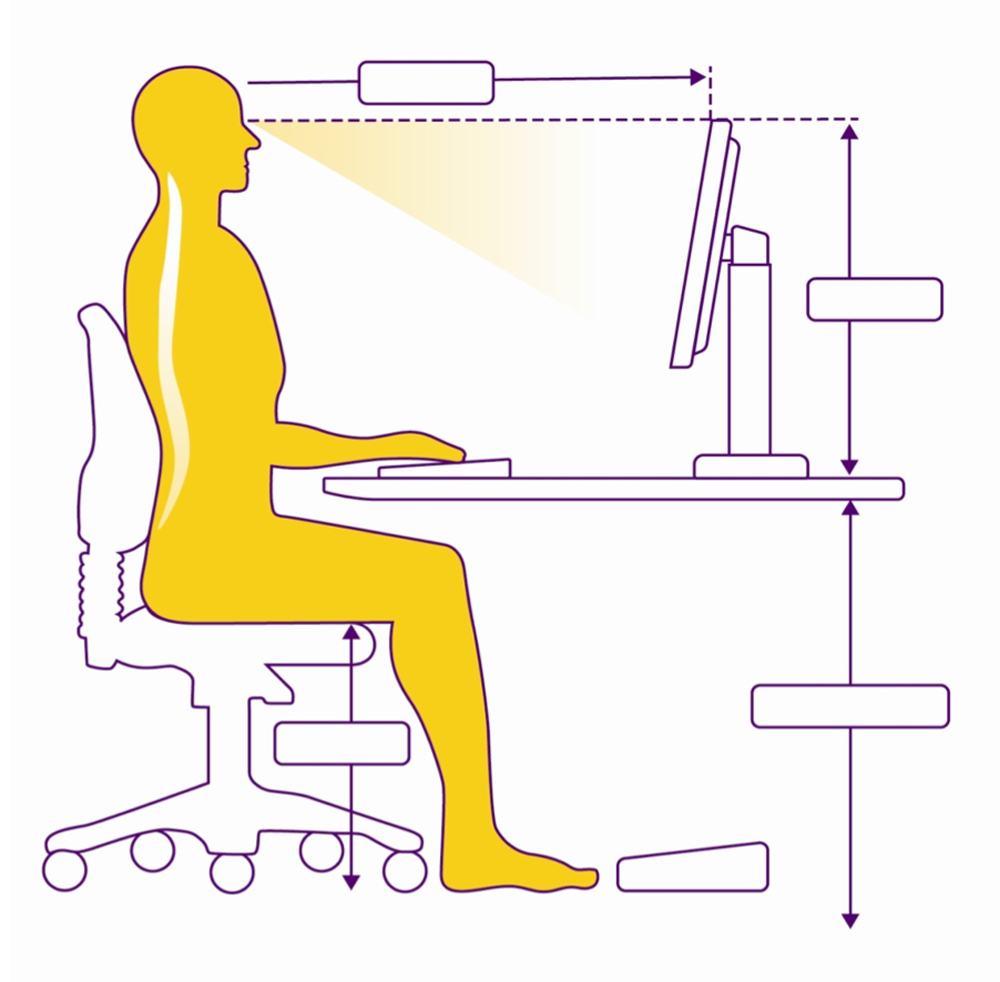 sitting-at-your-desk